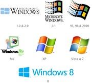 Установка Windows и Mac OS
